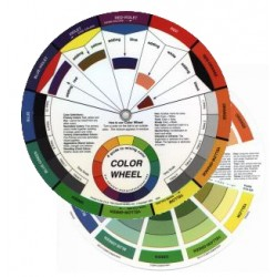 Createx Color Wheel klein 13cm